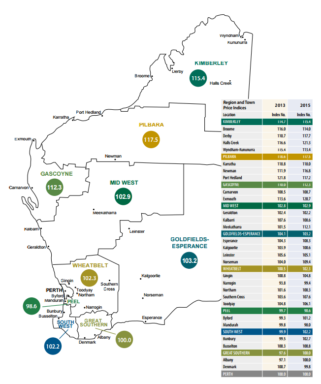 2015 Regional Price Index. Source: Department of Regional Development, Regional Price Index 2013, pg.10.